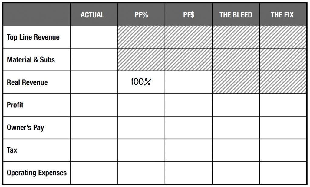 instant assessment form